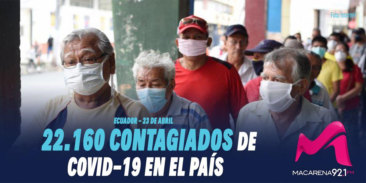 Photo of 22.160 contagiados de COVID-19 en el país tras actualización de pruebas represadas